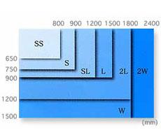 オリジナルマットサイズ図